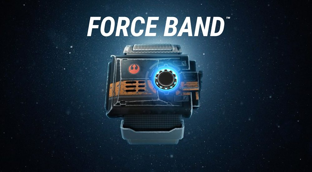 Force-band